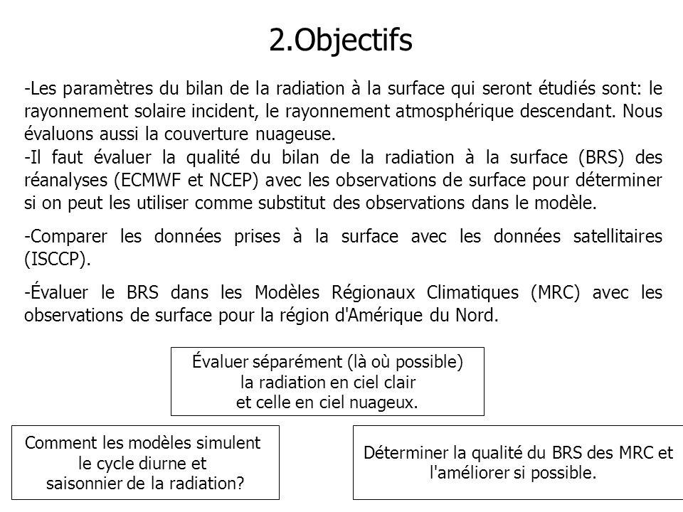 2.Objectifs -Les paramètres du bilan de la radiation à la surface qui seront étudiés sont: le rayonnement solaire incident, le rayonnement atmosphérique descendant.