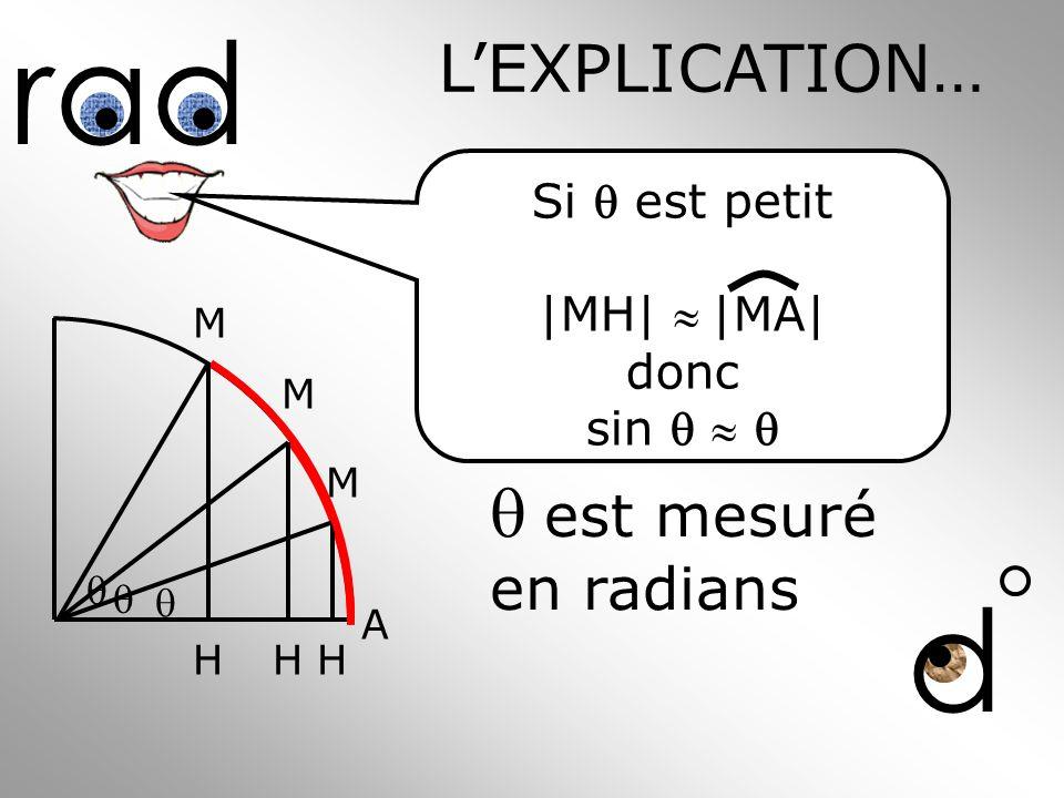 d rad LEXPLICATION… A H M H M M H est mesuré en radians Si est petit |MH| |MA| donc sin