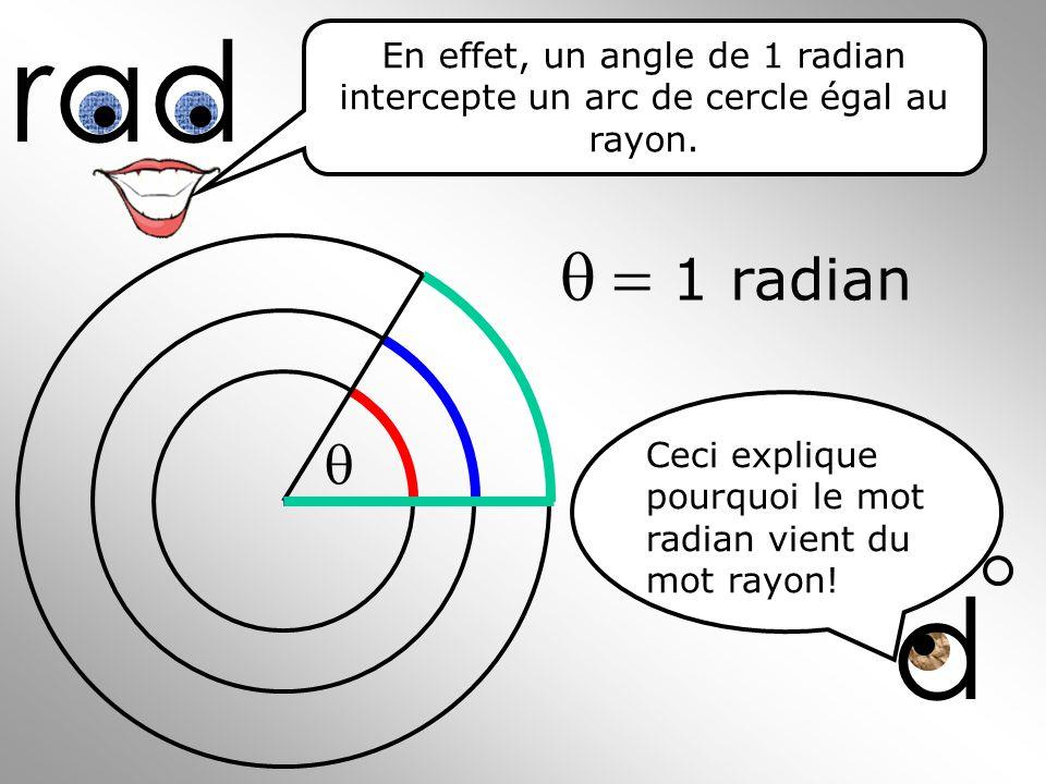 d Ceci explique pourquoi le mot radian vient du mot rayon! 1 radian rad Considérons trois cercles concentriques. En effet, un angle de 1 radian interc