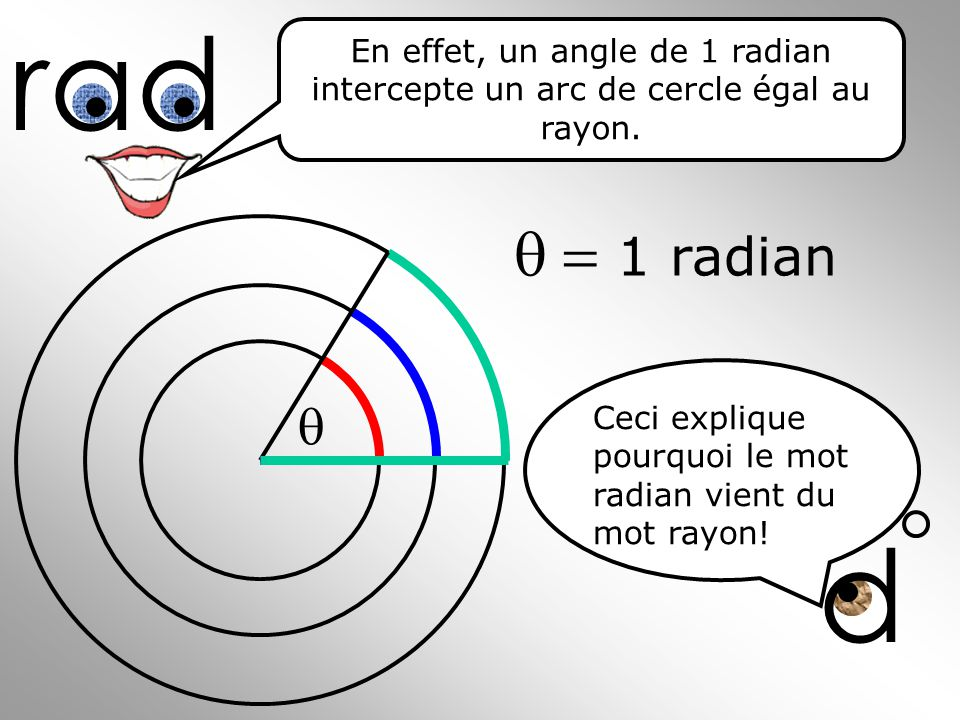 rad d Maintenant, si x est mesuré en radians, tu devrais être en mesure de calculer lim sin(x) x x 0 = 1 lim sin(x) x x 0 ?