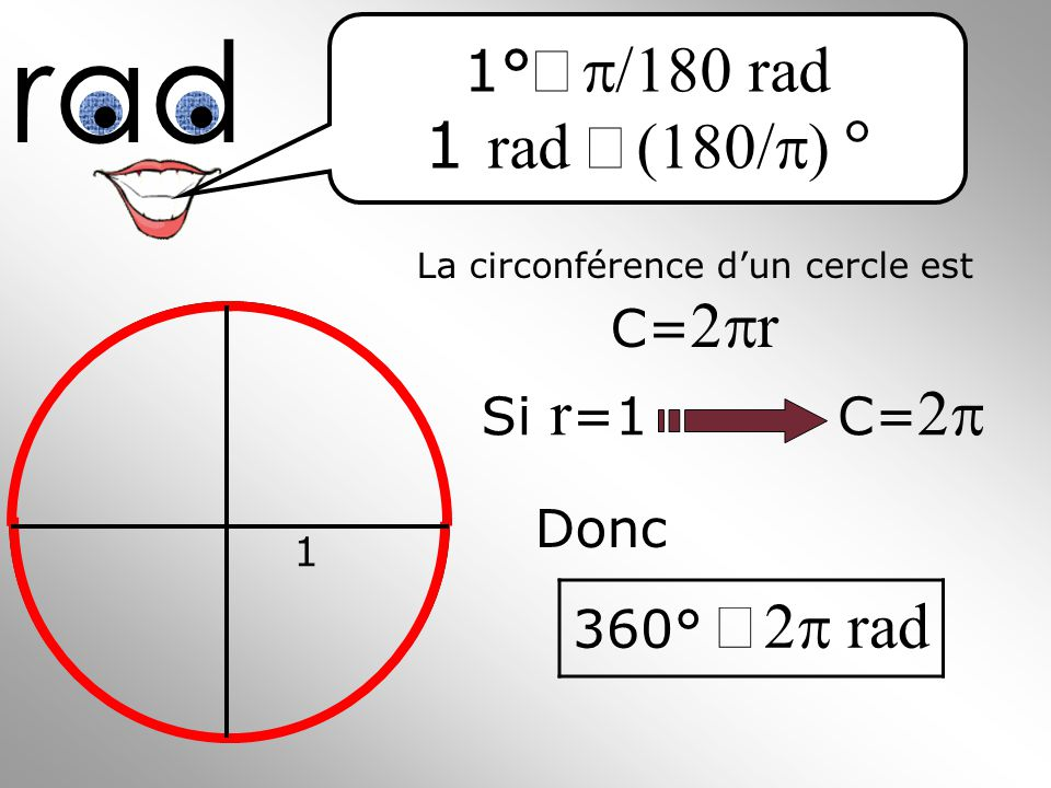 rad 360° 2 rad 1 Si r =1 C= 2 Donc La circonférence dun cercle est C= 2 r 1° 180 rad 1 rad (180 ) °