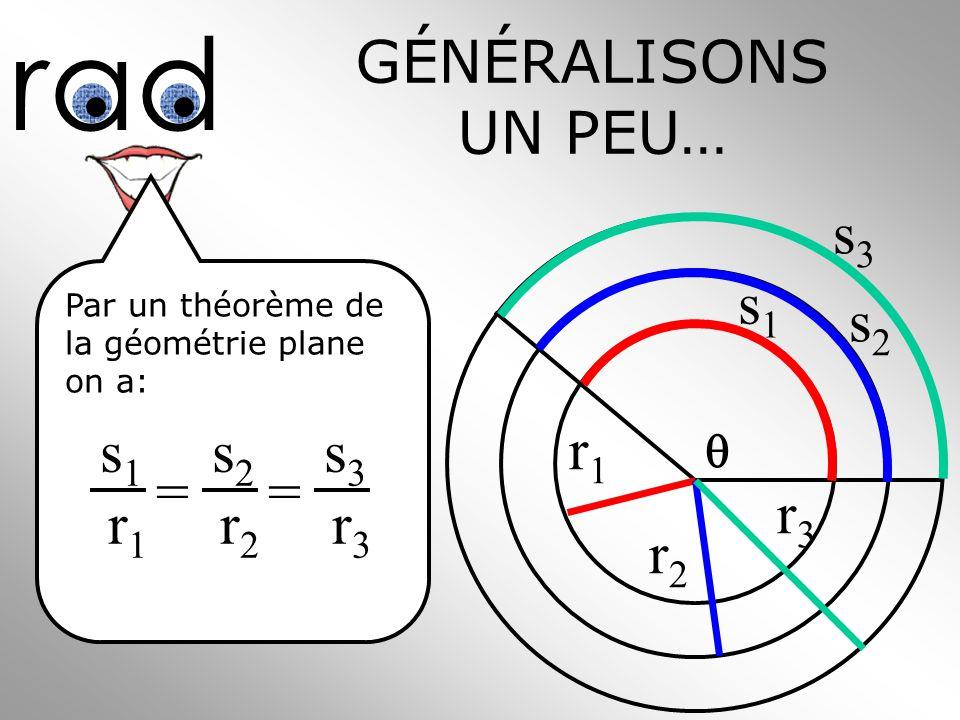 rad GÉNÉRALISONS UN PEU… s3s3 s2s2 s1s1 r1r1 r2r2 r3r3 Par un théorème de la géométrie plane on a: s1s1 r1r1 s2s2 r2r2 s3s3 r3r3 ==