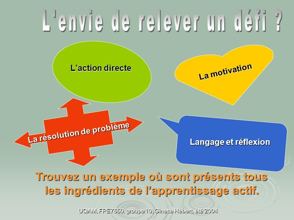 UQAM, FPE7650, groupe 10, Ginette Hébert, été 2004 Trouvez un exemple où sont présents tous les ingrédients de lapprentissage actif. L a m o t i v a t