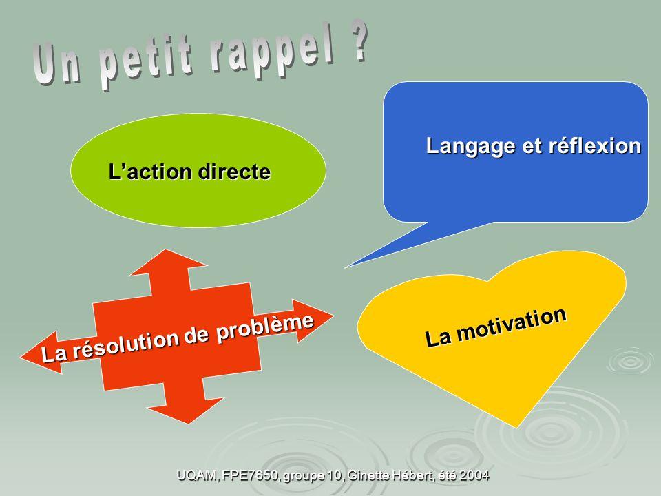 L a m o t i v a t i o n L a r é s o l u t i o n d e p r o b l è m e Langage et réflexion Laction directe