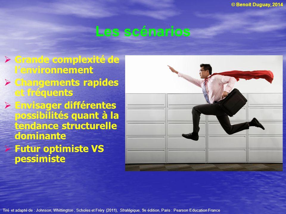 © Benoit Duguay, 2014 Les scénarios Grande complexité de lenvironnement Changements rapides et fréquents Envisager différentes possibilités quant à la