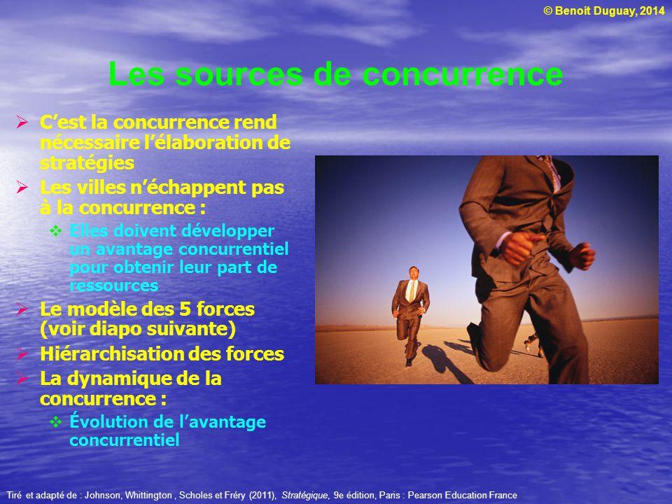 © Benoit Duguay, 2014 Les sources de concurrence Cest la concurrence rend nécessaire lélaboration de stratégies Les villes néchappent pas à la concurr