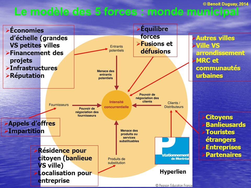 © Benoit Duguay, 2014 Le modèle des 5 forces : monde municipal Autres villes Ville VS arrondissement MRC et communautés urbaines Citoyens Banlieusards