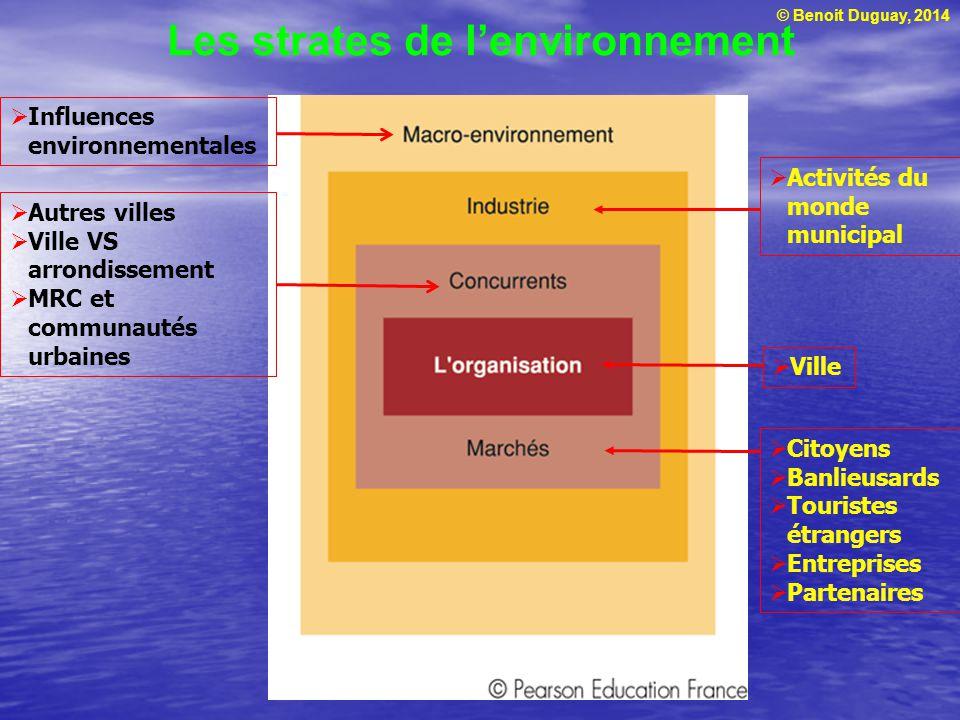 © Benoit Duguay, 2014 Les strates de lenvironnement Activités du monde municipal Autres villes Ville VS arrondissement MRC et communautés urbaines Vil