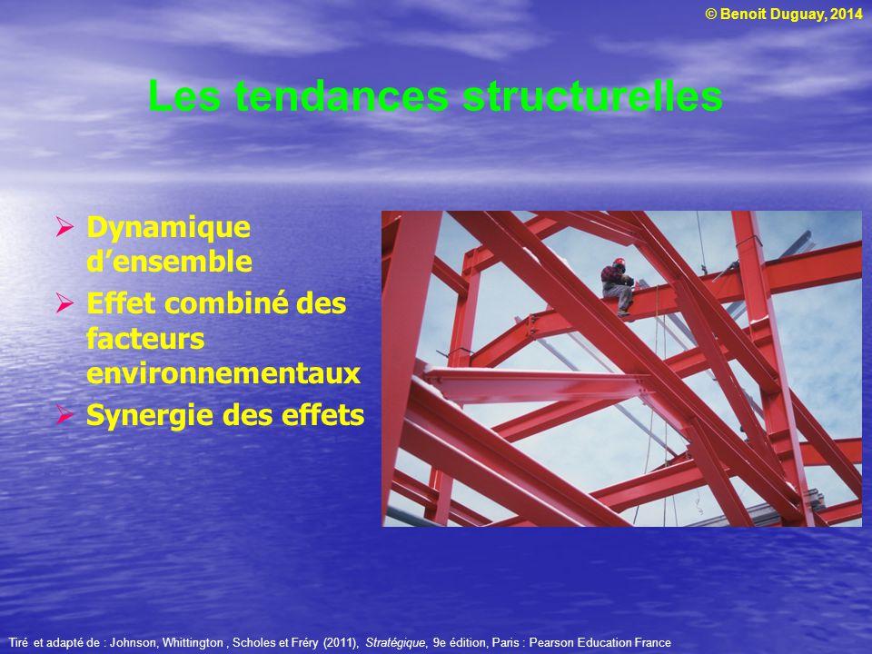 © Benoit Duguay, 2014 Les tendances structurelles Dynamique densemble Effet combiné des facteurs environnementaux Synergie des effets Tiré et adapté d