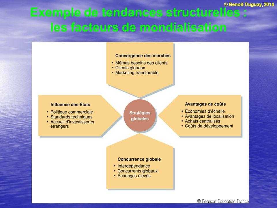 © Benoit Duguay, 2014 Exemple de tendances structurelles : les facteurs de mondialisation