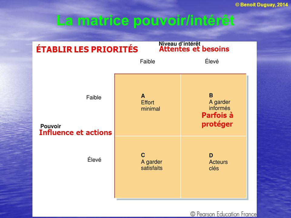 © Benoit Duguay, 2014 La matrice pouvoir/intérêt ÉTABLIR LES PRIORITÉS Influence et actions Attentes et besoins Parfois à protéger