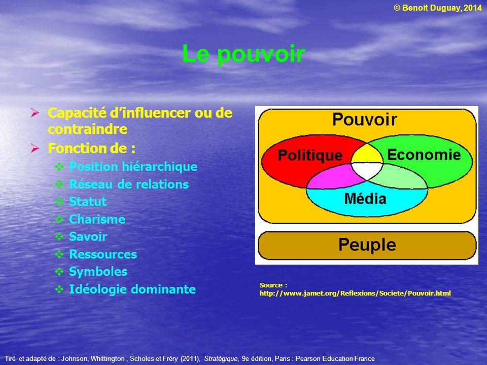 © Benoit Duguay, 2014 Le pouvoir Capacité dinfluencer ou de contraindre Fonction de : Position hiérarchique Réseau de relations Statut Charisme Savoir