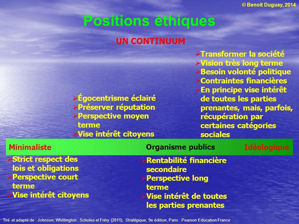 © Benoit Duguay, 2014 Positions éthiques UN CONTINUUM MinimalisteIdéologique Strict respect des lois et obligations Perspective court terme Vise intér