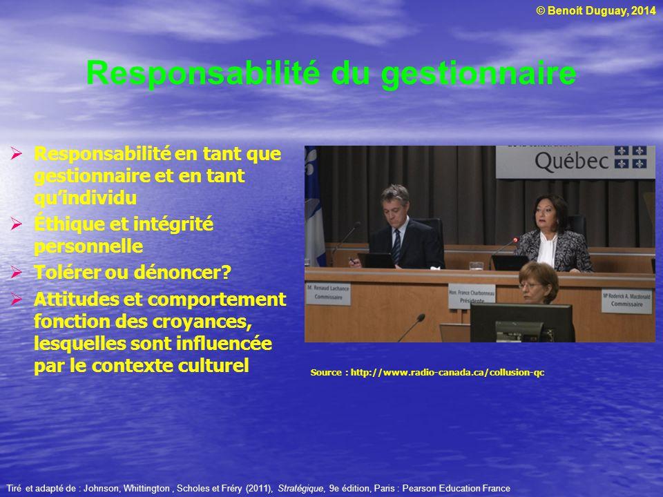 © Benoit Duguay, 2014 Responsabilité du gestionnaire Responsabilité en tant que gestionnaire et en tant quindividu Éthique et intégrité personnelle To