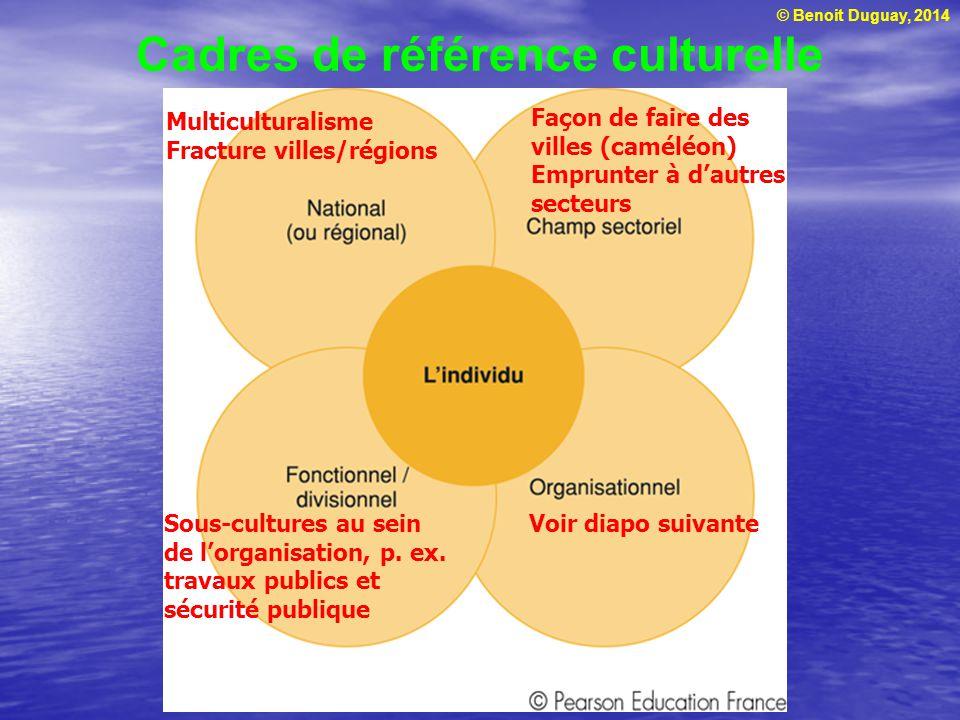 © Benoit Duguay, 2014 Cadres de référence culturelle Multiculturalisme Fracture villes/régions Voir diapo suivante Façon de faire des villes (caméléon