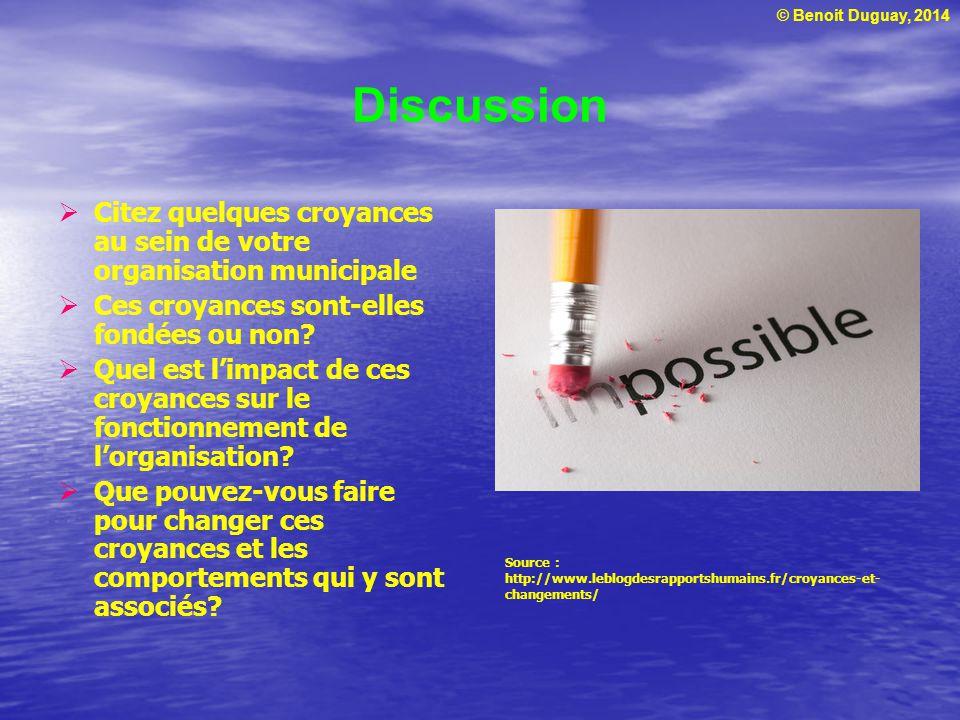 © Benoit Duguay, 2014 Discussion Citez quelques croyances au sein de votre organisation municipale Ces croyances sont-elles fondées ou non? Quel est l
