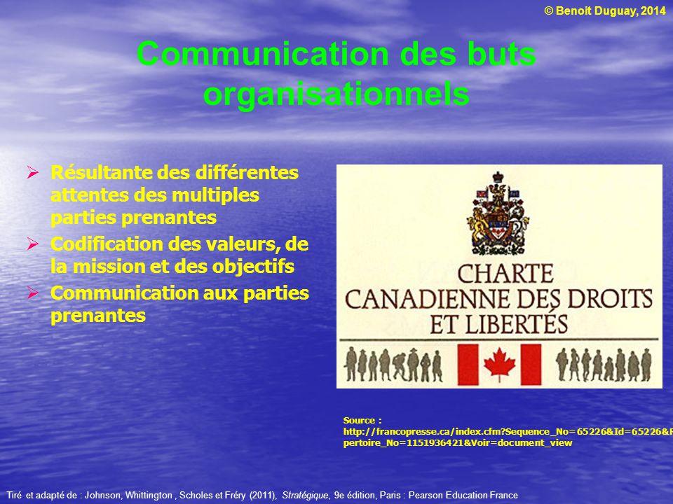 © Benoit Duguay, 2014 Communication des buts organisationnels Résultante des différentes attentes des multiples parties prenantes Codification des val