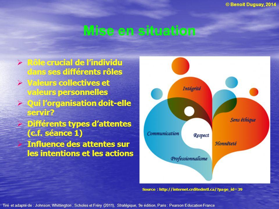 © Benoit Duguay, 2014 Communication des buts organisationnels Résultante des différentes attentes des multiples parties prenantes Codification des valeurs, de la mission et des objectifs Communication aux parties prenantes Tiré et adapté de : Johnson, Whittington, Scholes et Fréry (2011), Stratégique, 9e édition, Paris : Pearson Education France Source : http://francopresse.ca/index.cfm?Sequence_No=65226&Id=65226&Re pertoire_No=1151936421&Voir=document_view
