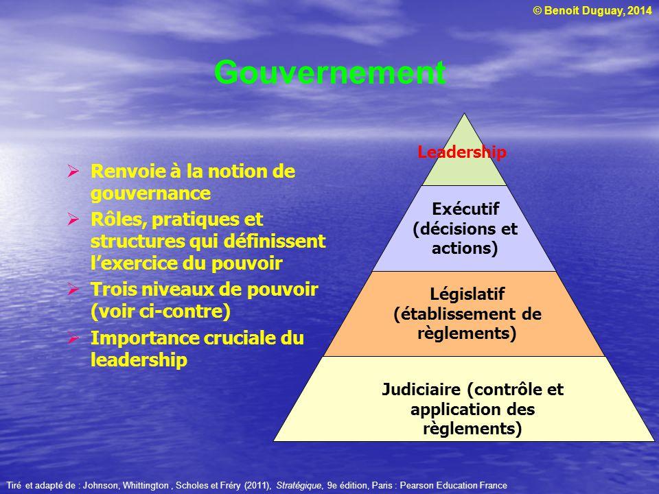 © Benoit Duguay, 2014 Gouvernement Renvoie à la notion de gouvernance Rôles, pratiques et structures qui définissent lexercice du pouvoir Trois niveau