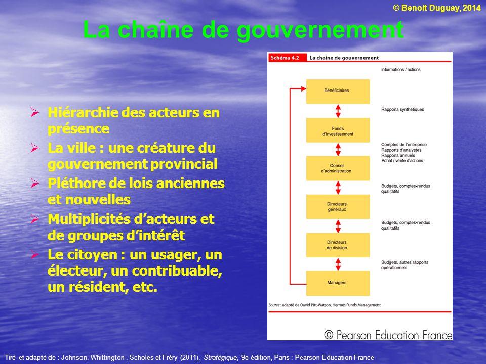 © Benoit Duguay, 2014 La chaîne de gouvernement Une nouvelle réalité structurelle : larrondissement, la ville et lagglomération.