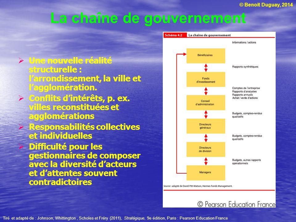 © Benoit Duguay, 2014 La chaîne de gouvernement Une nouvelle réalité structurelle : larrondissement, la ville et lagglomération. Conflits dintérêts, p