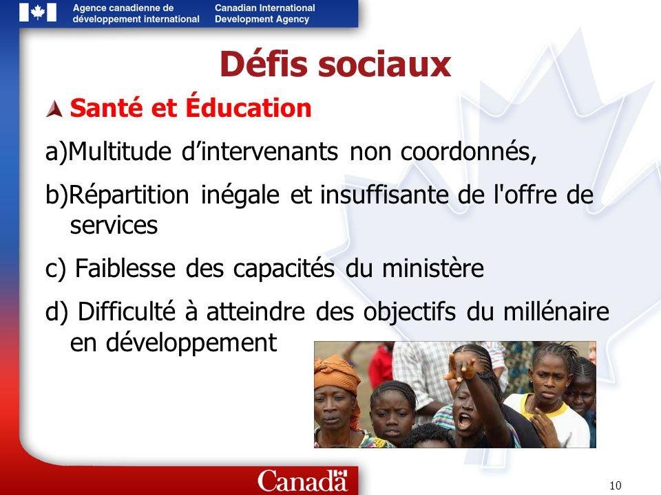 10 Défis sociaux Santé et Éducation a)Multitude dintervenants non coordonnés, b)Répartition inégale et insuffisante de l'offre de services c) Faibless