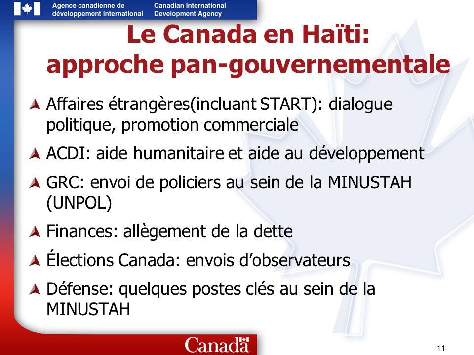 11 Le Canada en Haïti: approche pan-gouvernementale Affaires étrangères(incluant START): dialogue politique, promotion commerciale ACDI: aide humanita
