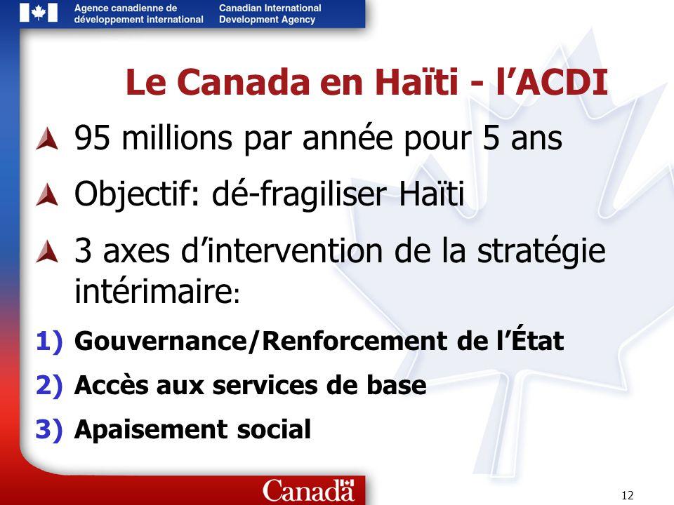 12 Le Canada en Haïti - lACDI 95 millions par année pour 5 ans Objectif: dé-fragiliser Haïti 3 axes dintervention de la stratégie intérimaire : 1)Gouv