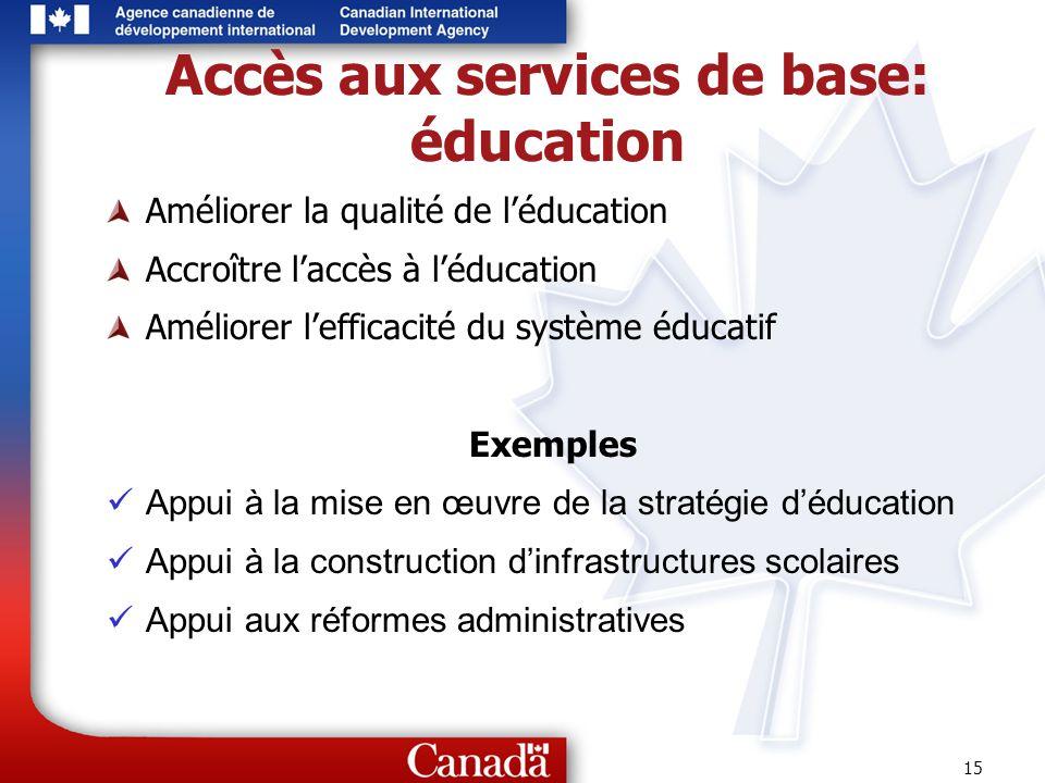 15 Accès aux services de base: éducation Améliorer la qualité de léducation Accroître laccès à léducation Améliorer lefficacité du système éducatif Ex
