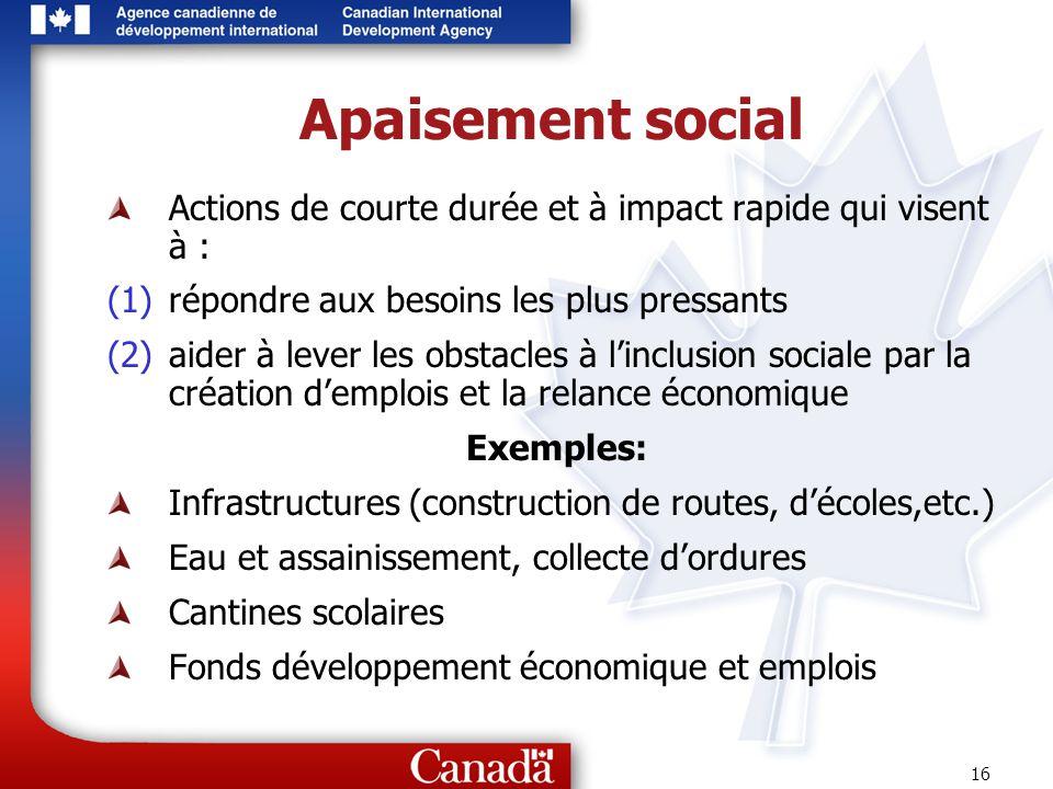 16 Apaisement social Actions de courte durée et à impact rapide qui visent à : (1)répondre aux besoins les plus pressants (2)aider à lever les obstacl