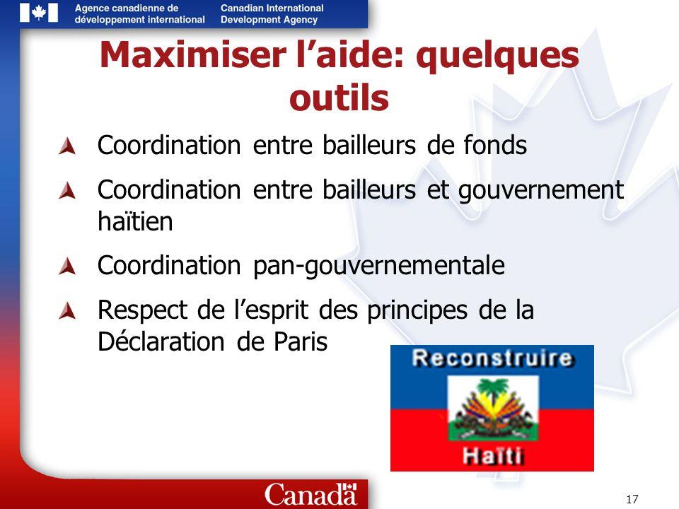 17 Maximiser laide: quelques outils Coordination entre bailleurs de fonds Coordination entre bailleurs et gouvernement haïtien Coordination pan-gouver