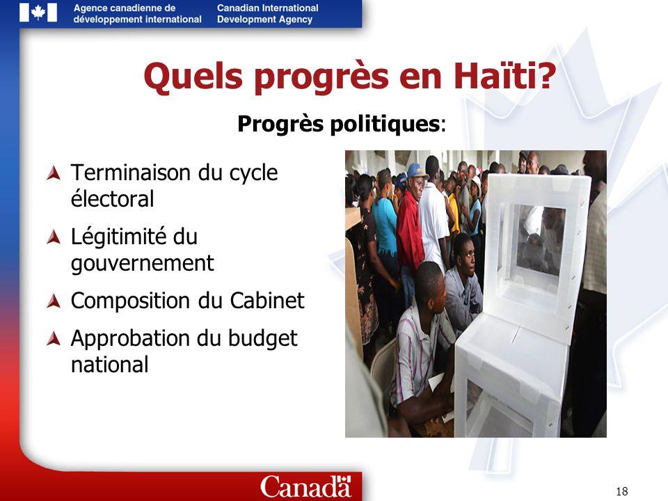 18 Quels progrès en Haïti? Terminaison du cycle électoral Légitimité du gouvernement Composition du Cabinet Approbation du budget national Progrès pol