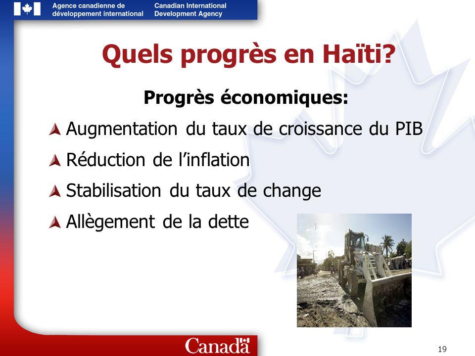 19 Quels progrès en Haïti? Progrès économiques: Augmentation du taux de croissance du PIB Réduction de linflation Stabilisation du taux de change Allè