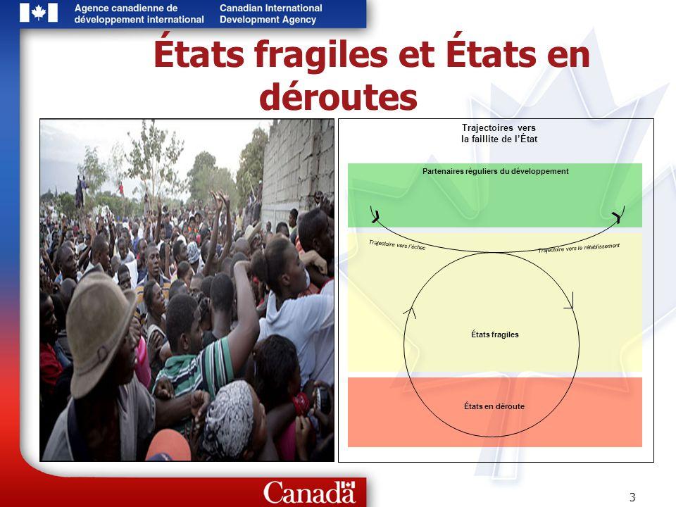 3 États fragiles et États en déroutes Partenaires réguliers du développement Trajectoire vers léchec États en déroute Trajectoire vers le rétablisseme