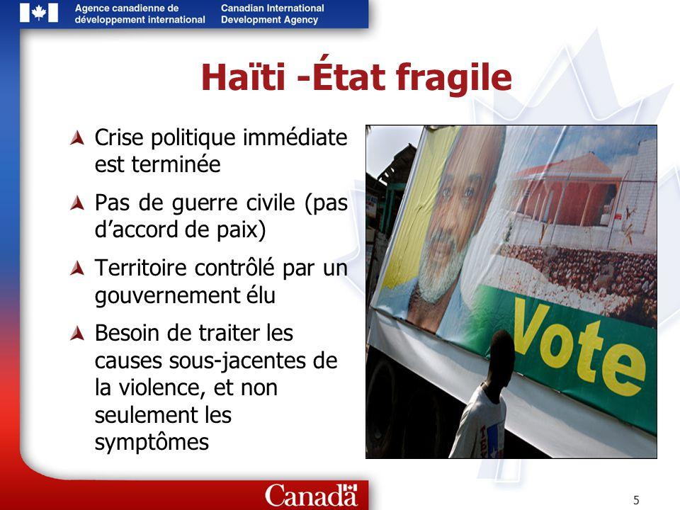 5 Haïti -État fragile Crise politique immédiate est terminée Pas de guerre civile (pas daccord de paix) Territoire contrôlé par un gouvernement élu Be