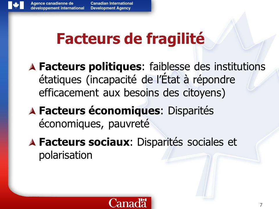 7 Facteurs de fragilité Facteurs politiques: faiblesse des institutions étatiques (incapacité de lÉtat à répondre efficacement aux besoins des citoyen