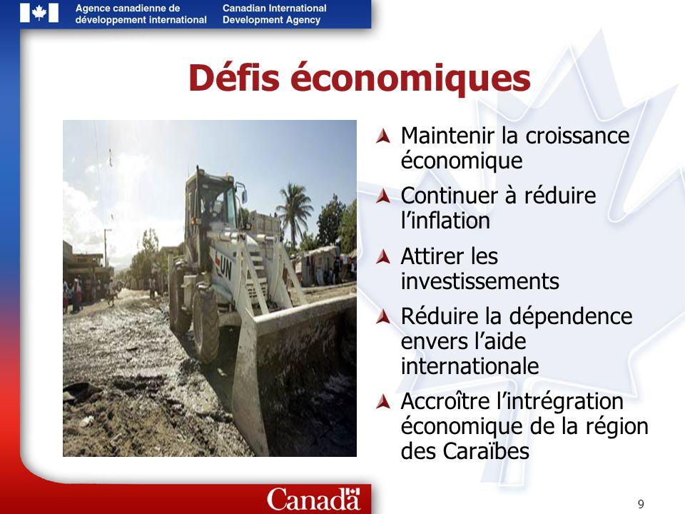 9 Défis économiques Maintenir la croissance économique Continuer à réduire linflation Attirer les investissements Réduire la dépendence envers laide i