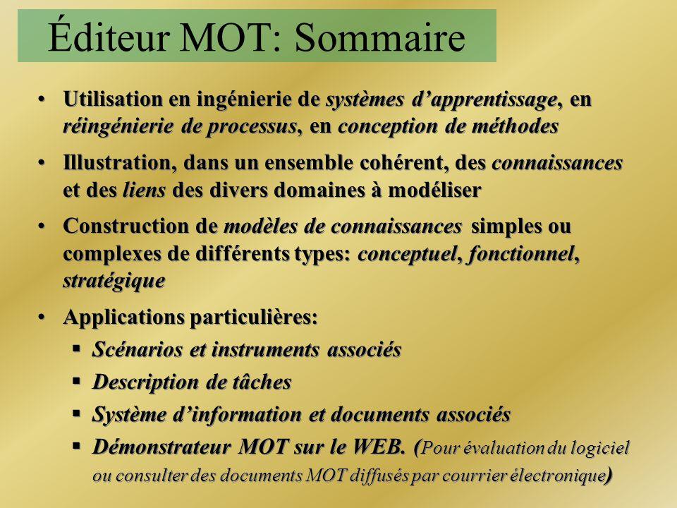 Éditeur MOT: Sommaire Utilisation en ingénierie de systèmes dapprentissage, en réingénierie de processus, en conception de méthodes Illustration, dans