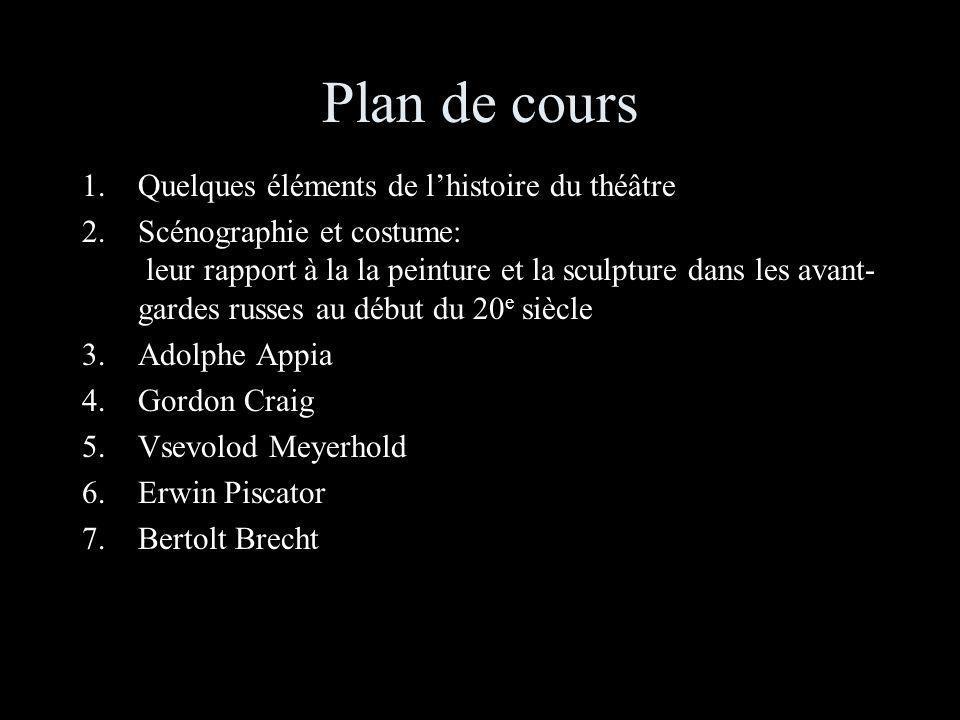 Scénographie et théâtre Introduction