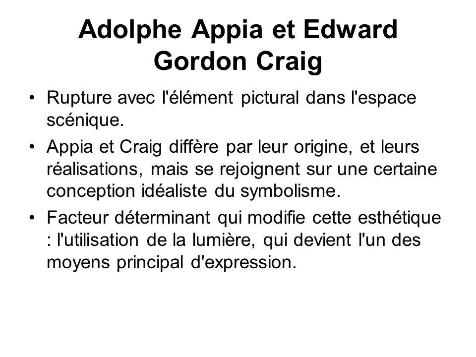 Adolphe Appia et Edward Gordon Craig Rupture avec l'élément pictural dans l'espace scénique. Appia et Craig diffère par leur origine, et leurs réalisa