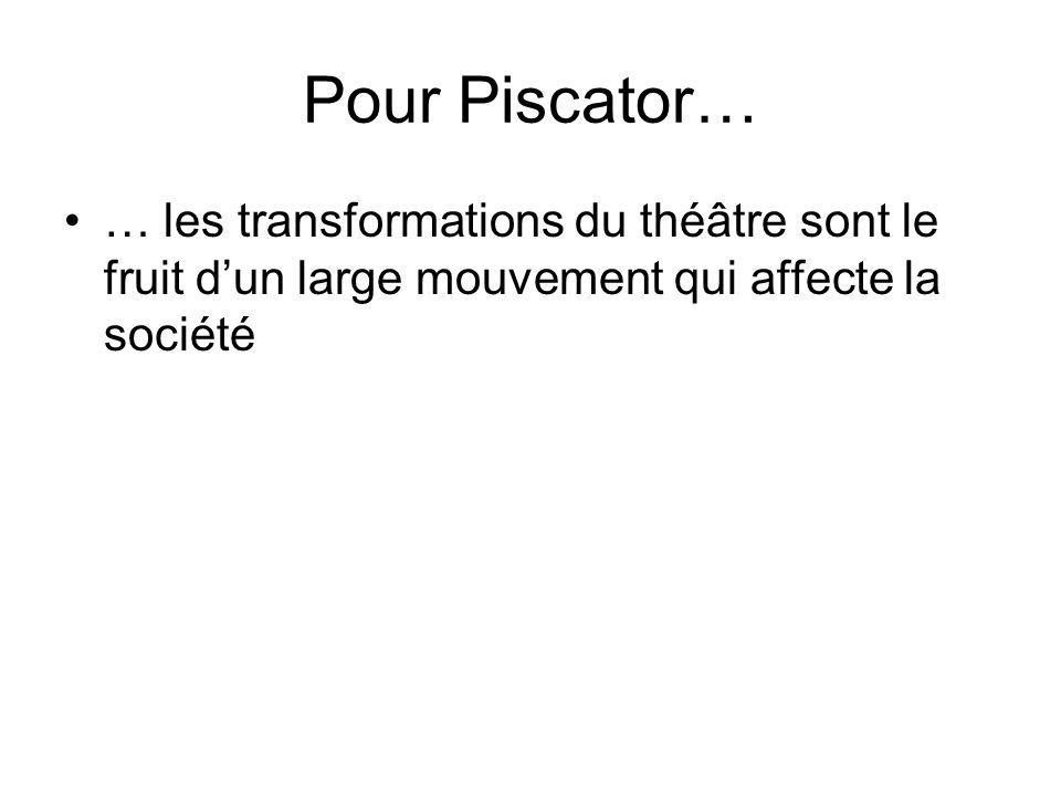 Pour Piscator… … les transformations du théâtre sont le fruit dun large mouvement qui affecte la société