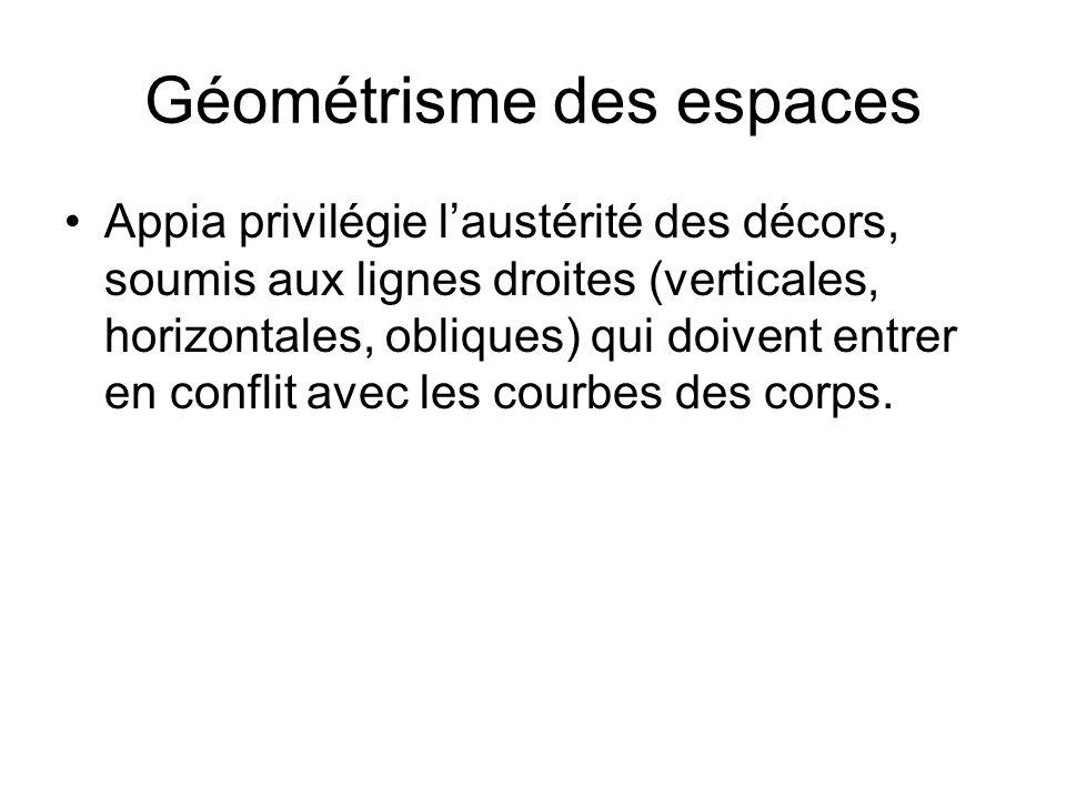 Géométrisme des espaces Appia privilégie laustérité des décors, soumis aux lignes droites (verticales, horizontales, obliques) qui doivent entrer en c