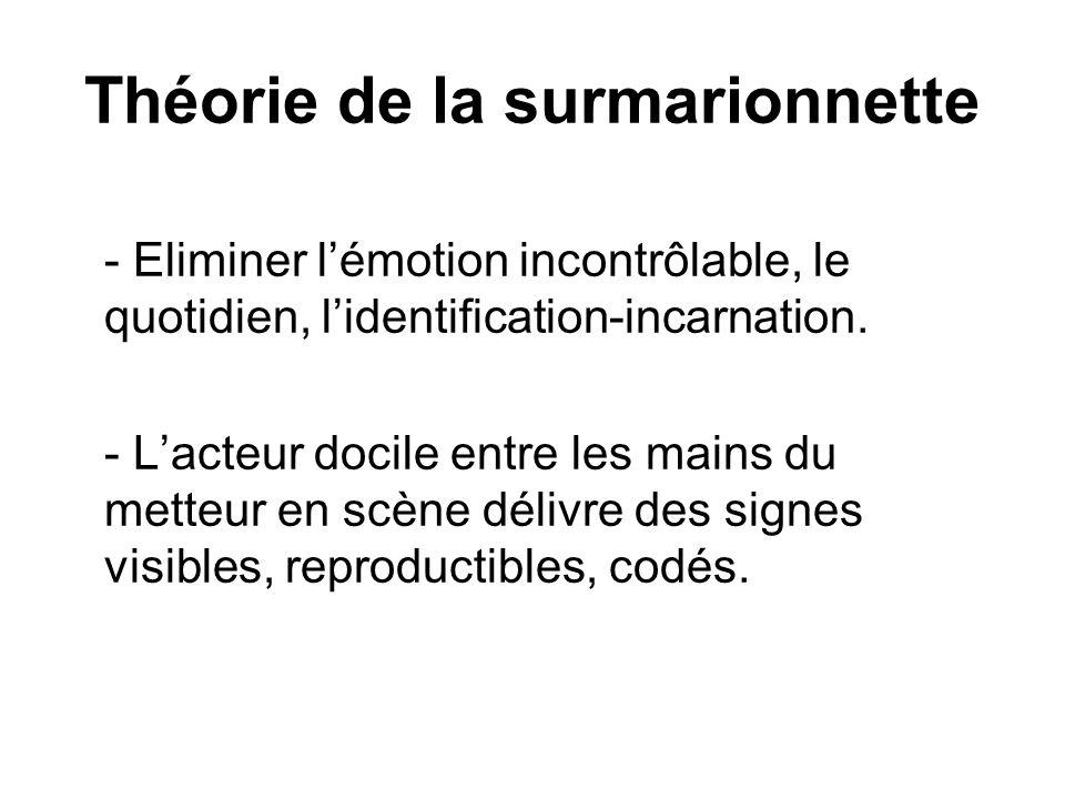 Théorie de la surmarionnette - Eliminer lémotion incontrôlable, le quotidien, lidentification-incarnation. - Lacteur docile entre les mains du metteur