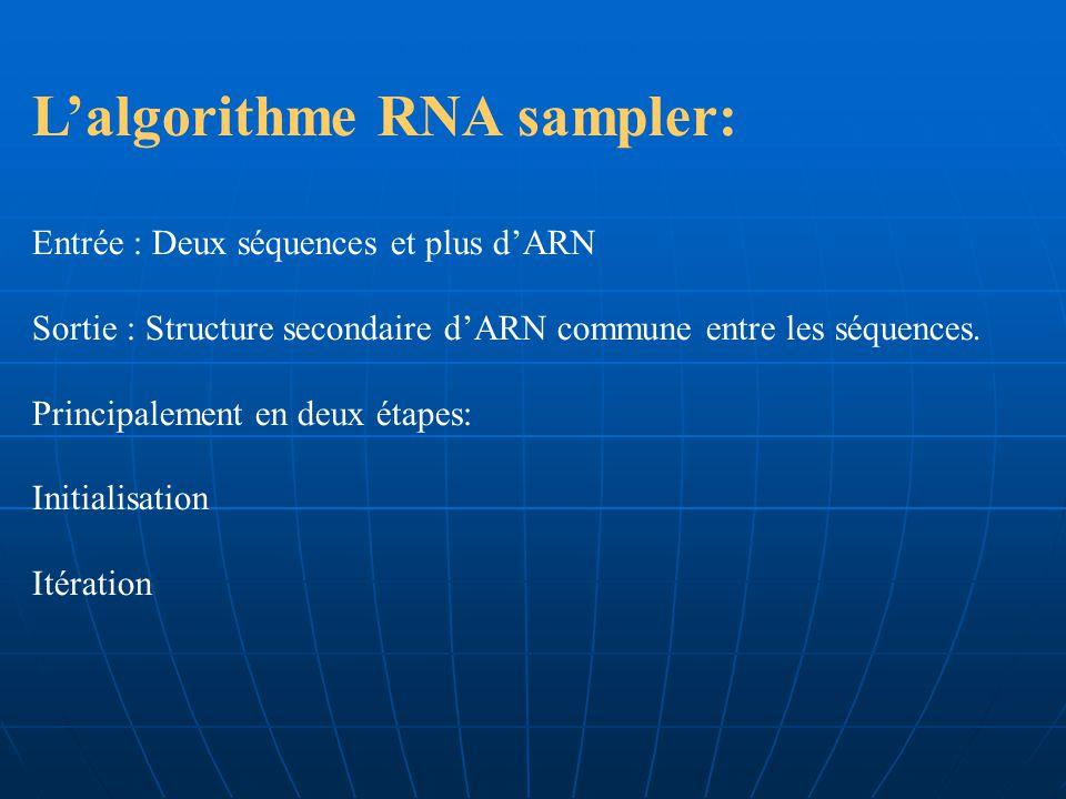 Principe: La prédiction de la structure secondaire commune dARN pour plusieurs séquences peut être simplement de trouver les tiges conservées compatibles entre les séquences.