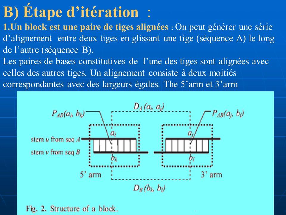 A) Étape dinitialisation: 1.Calcule des probabilités dalignements de bases PAB(ai,bk) ou PAB(aj,bl ) : Les probabilités initiales de lalignement des bases possibles entre deux séquences en utilisant une méthode basée sur la fonction de partition.