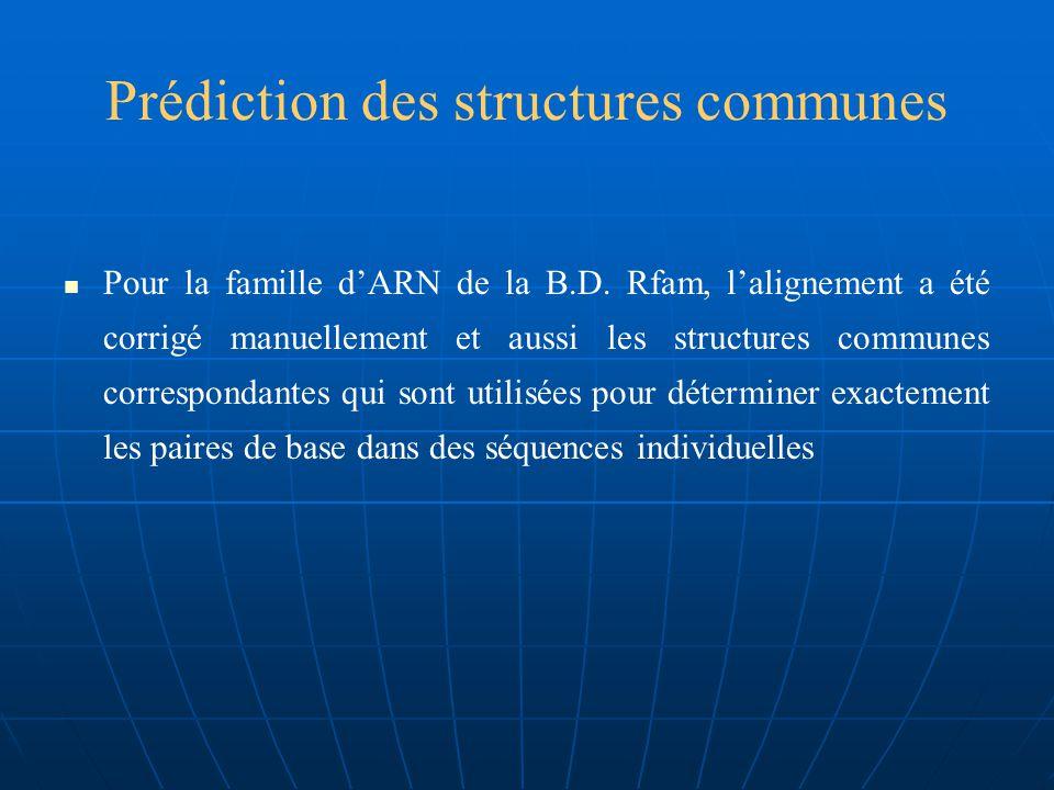 Prédiction des structures communes Ces ensembles de données ont été utilisées dans dautres études