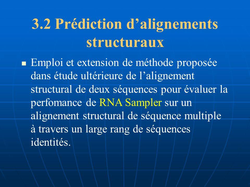 Prédiction des structures communes Les autres méthodes sont presque similaires au niveau de la paire de base.