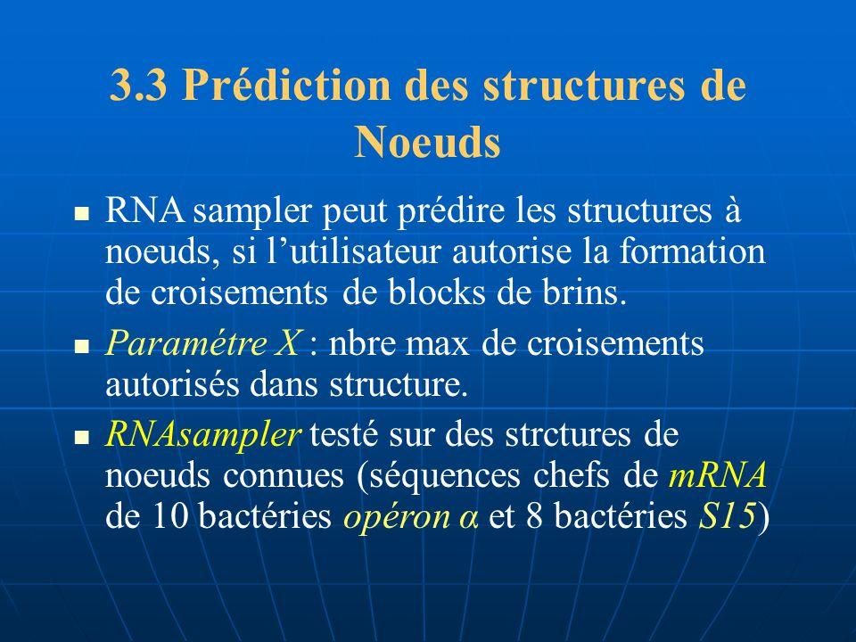 Bien que les alignements structurels par RNAsampler et FoldalignM ne correspond pas tout à la référence Rfam alignements, la SCI donne de hauts scores proches de ceux des alignements de référence dans l ensemble de l identité de gamme, ce qui indique que leurs alignements ont en effet pris la structure de l information conservée.