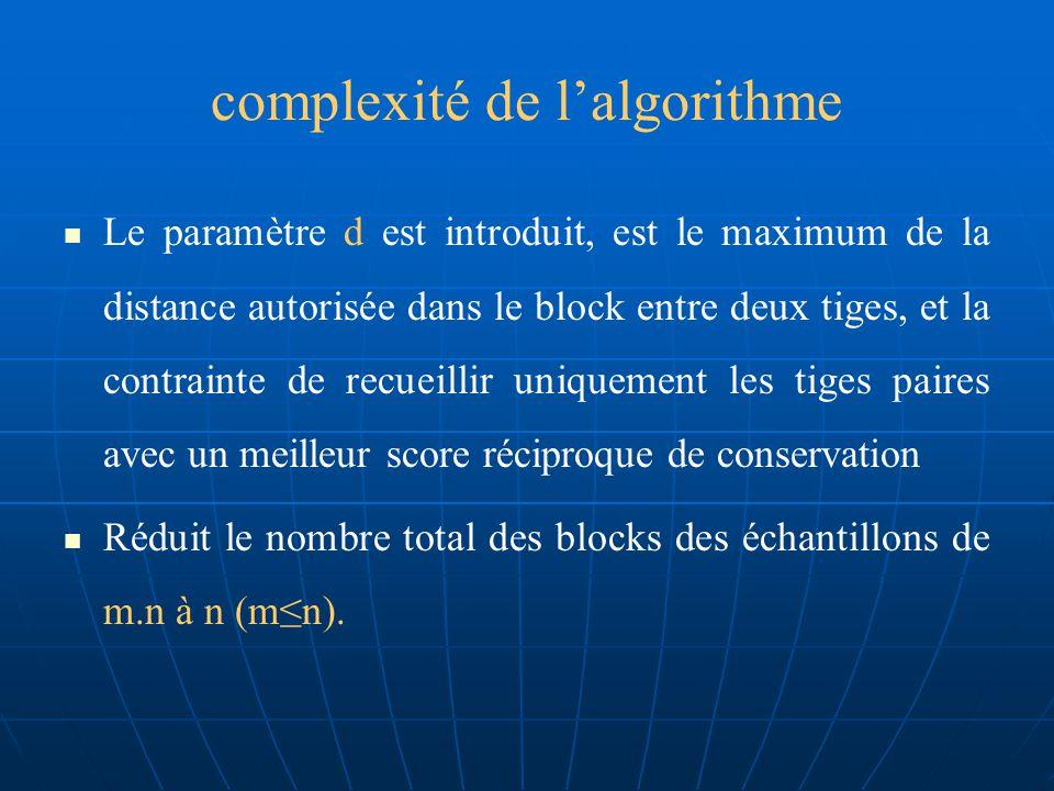 3.4 complexité de lalgorithme La vitesse de lalgorithme est limité par létape ditération.