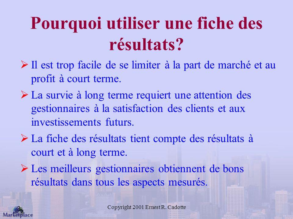 Copyright 2001 Ernest R.Cadotte Pourquoi utiliser une fiche des résultats.